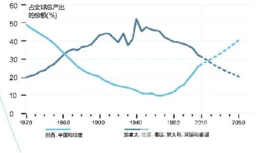 消灭贫困人口图片_2013年中国贫困人口