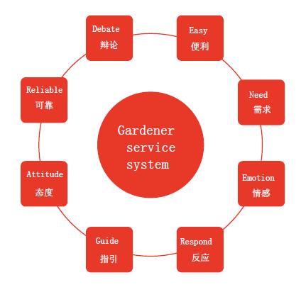 中国最大的网络公益平台