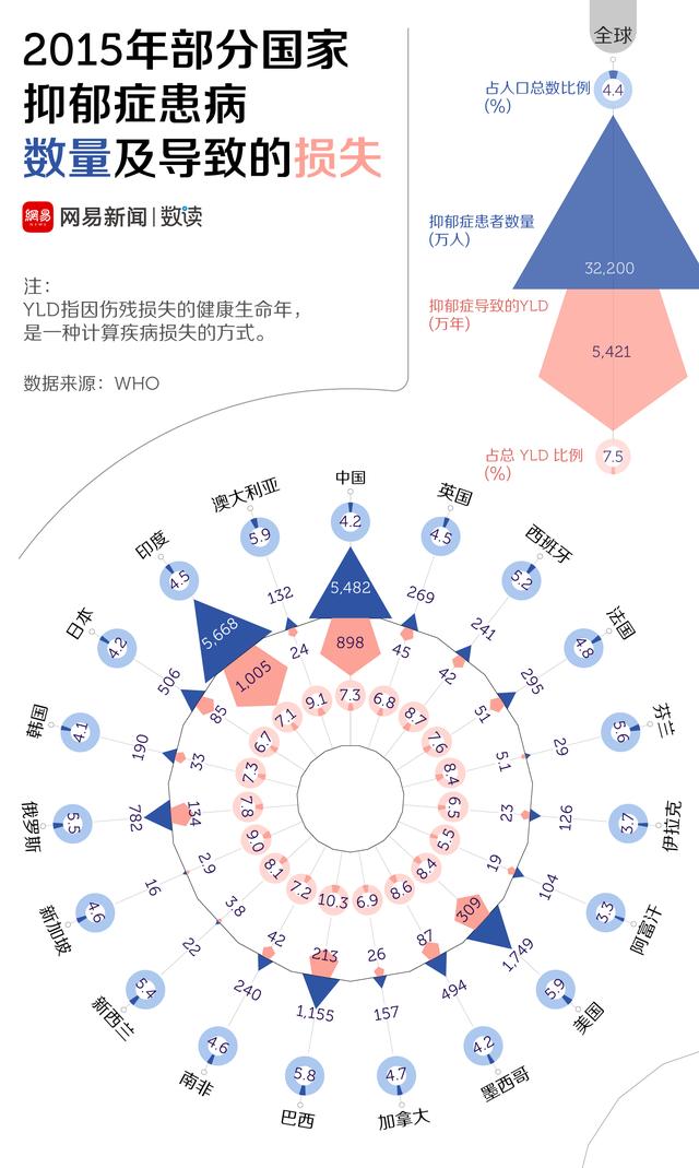 每十个中国奶奶,就有一个抑郁症