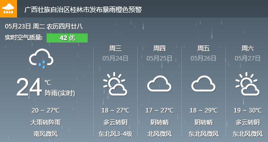 23日桂林市区阴有大雨局部暴雨 伴有短时雷电大风