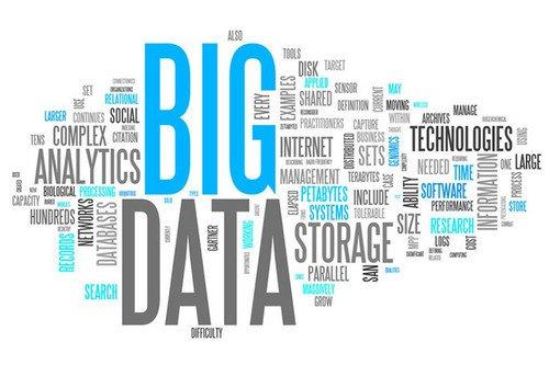 谁知道大数据在未来电子商务中起到什么作用?了解的说