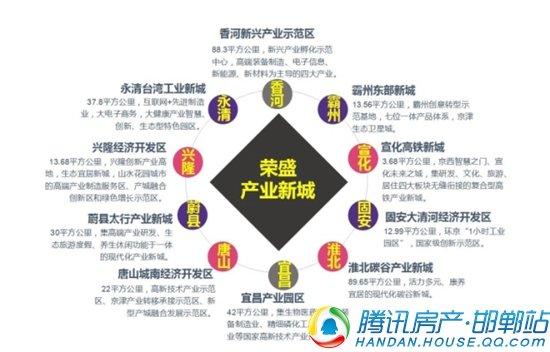"""匠心逐梦 """"真""""铸品牌—2017荣盛发展品牌价值再创新高"""
