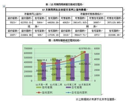 """北京市二手房年底冲刺 最高峰冬日""""分外暖"""""""