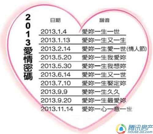2013年结婚吉日多 邯郸适合刚需族的婚房推荐