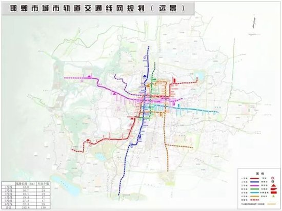 重磅 | 邯郸市轨道交通线网规划新鲜出炉了,快看看从你家经过吗