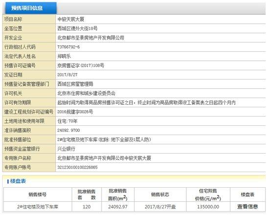 北京个别高端项目预售证获批 专家提醒:不会无限制放行