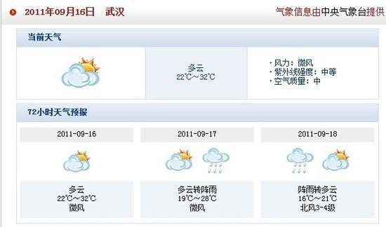最强冷空气周末来袭 武汉下周最低气温或仅15℃