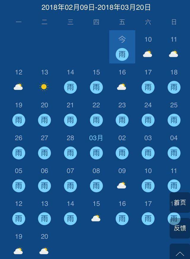 武汉要将连下20天雨?春节冷空气来袭或大降温