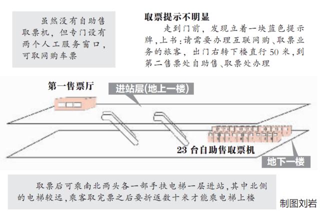 武昌火车站进站层无自助机 回应:站外将加机器