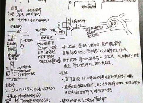 """网友手绘美食地图 粉丝赞大""""太有才"""""""