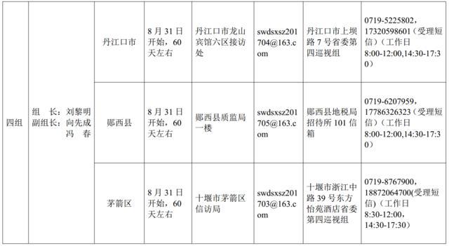 巡视组进驻31个贫困县 开展扶贫领域专项巡视