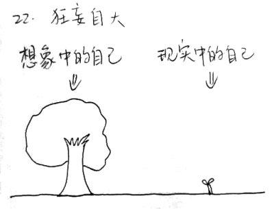 武汉新洲伢手绘吊丝24特征