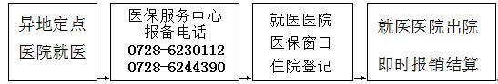 潜江市2020年城乡居民参保缴费从九月起开始
