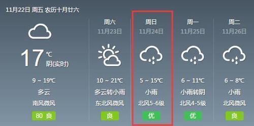 """今日""""小雪"""" 荆州气温反回升 新一轮冷空气……"""