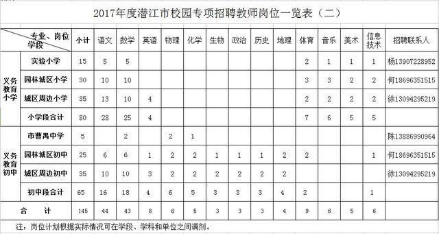 潜江公开招聘180名中小学教师 报名时间公布