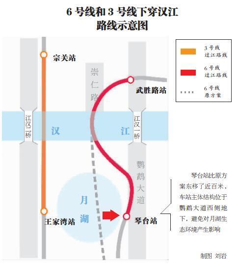 """武汉地铁6号线为保护月湖 改走""""S""""形穿汉江"""