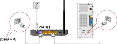 腾达tenda无线路由器设置图文教程详解