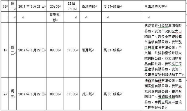 武汉95598—3月20日至3月30日停电信息公告