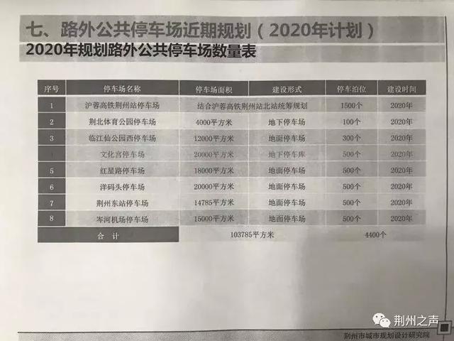 定了!荆州未来三年要建40个停车场 泊位12800个