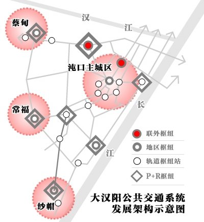 汉南规划图