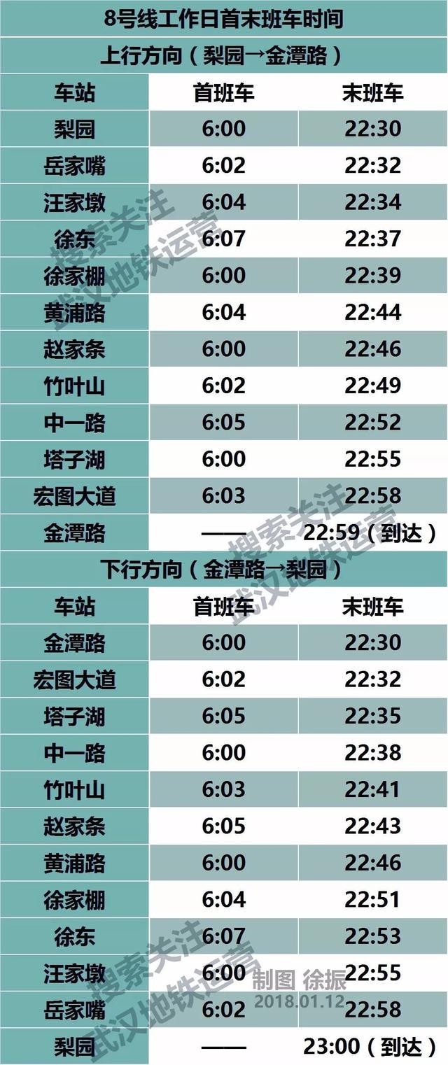 今晚及初六地铁2、4号线加开单向临客至23:30