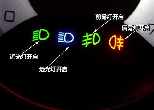 汽车灯光标志 汽车灯光开关图解 灯光标志图解 汽车灯光使高清图片