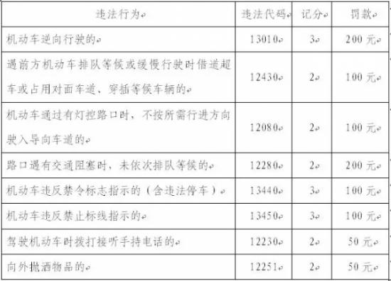 荆门将启用3处交通监控 抓拍机动车违法行为