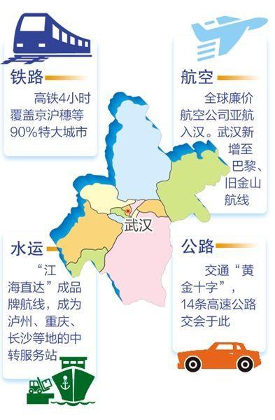 """2013年5月,国务院正式批复这一区域""""晋升""""国家级临空港经济技术开发区"""