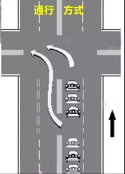 随州首条逆向可变车道投入使用 到底怎么走?