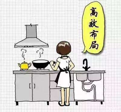 厨房怕乱不怕小,看小厨房如何逆袭大空间