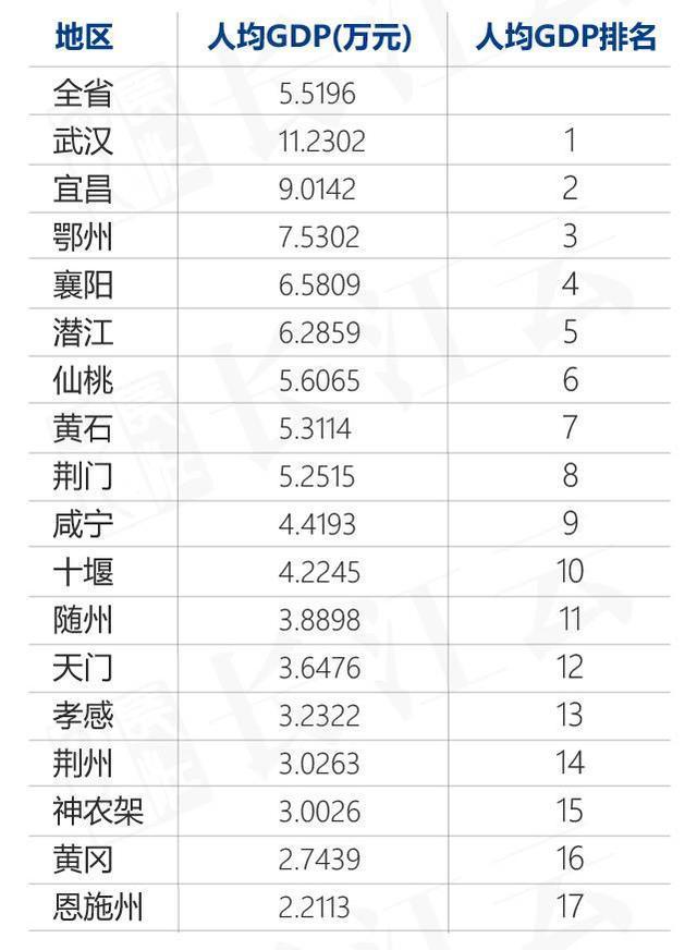 湖北省gdp排名_湖北省地图