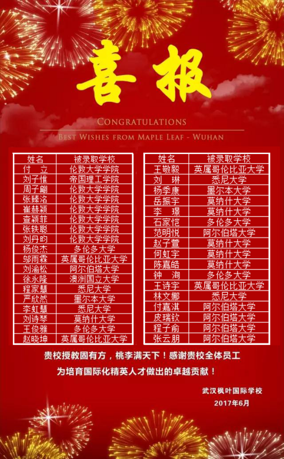 2017年武汉枫叶国际学校录取书开始发放