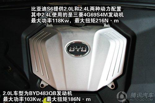 比亚迪s6高清图片