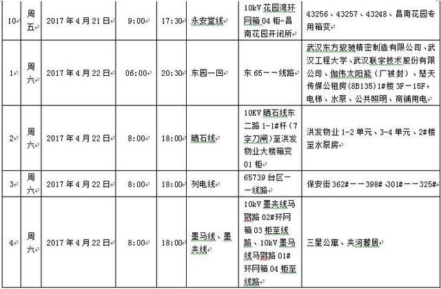 武汉95598—4月21日至4月22日停电信息公告
