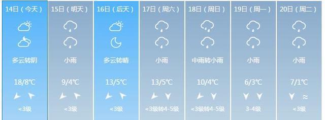 大降温!湖北春节将进入阴雨模式 局地有雪