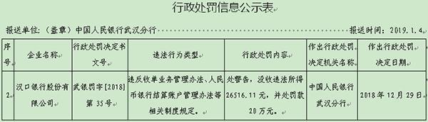 汉口银行闯收单业务和结算账户红灯 遭央行警告