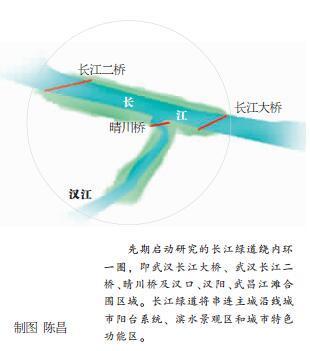 武汉将建国内首条环长江绿道 结合江滩局部改造