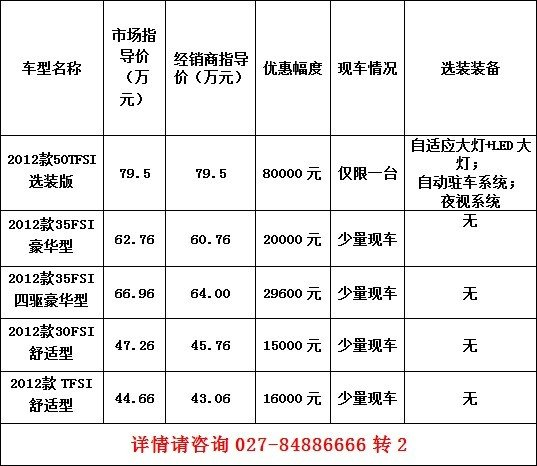 星汉迪汽车销售服务有限公司作为一汽大众,奥迪华中五省第一高清图片