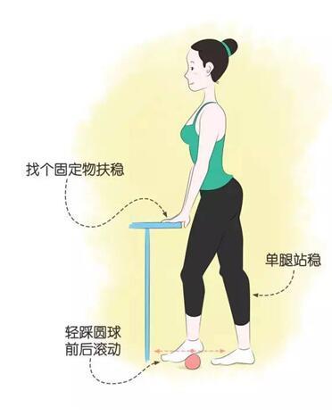 经常跑步的人必须做的脚踝力量训练