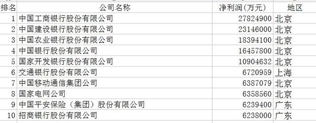 2017中国企业500强揭榜 黄冈一家企业榜上有名