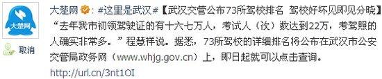 武汉交管公布73所驾校排名 驾校好坏见即见分晓