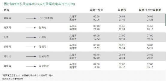 香港旅游别发愁!请查收为你准备的香港交通出行攻略