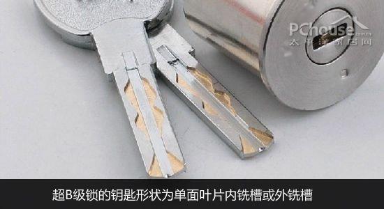 磁珠叶片锁接线图