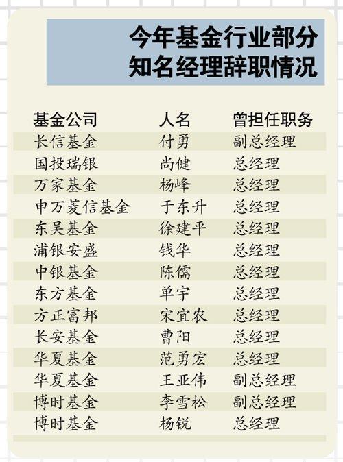 谁能帮我想一个关于王俊凯的网名,个性签名,qq头像