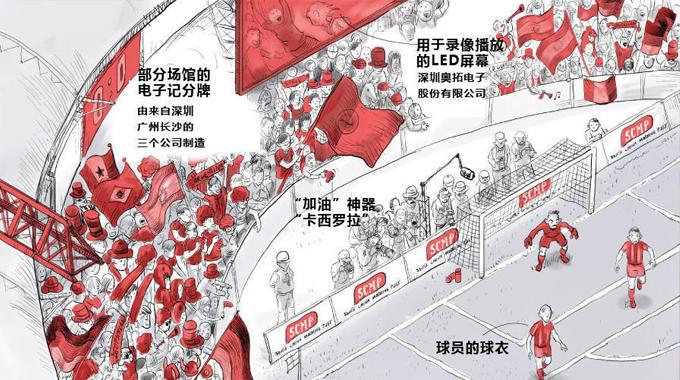 """图片报告 中国才是2014世界杯的""""赢家""""(图)"""