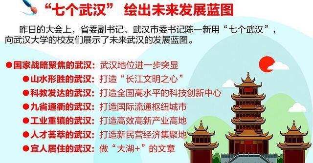 重磅!大学生留汉买房 价格有望低于市场价20%