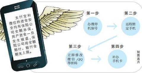 微信号码被盗怎么找回_微信被盗找回已经被封号怎么解封_360问答