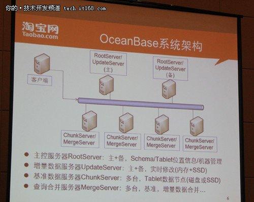 淘宝oceanbase打造结构化nosql数据库