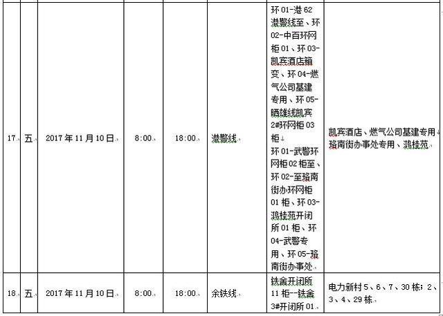 武汉95598—11月10日至11月20日停电信息公告