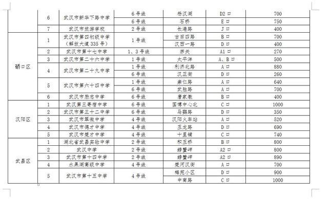武汉43个中考考点设在地铁沿线 方便考生出行
